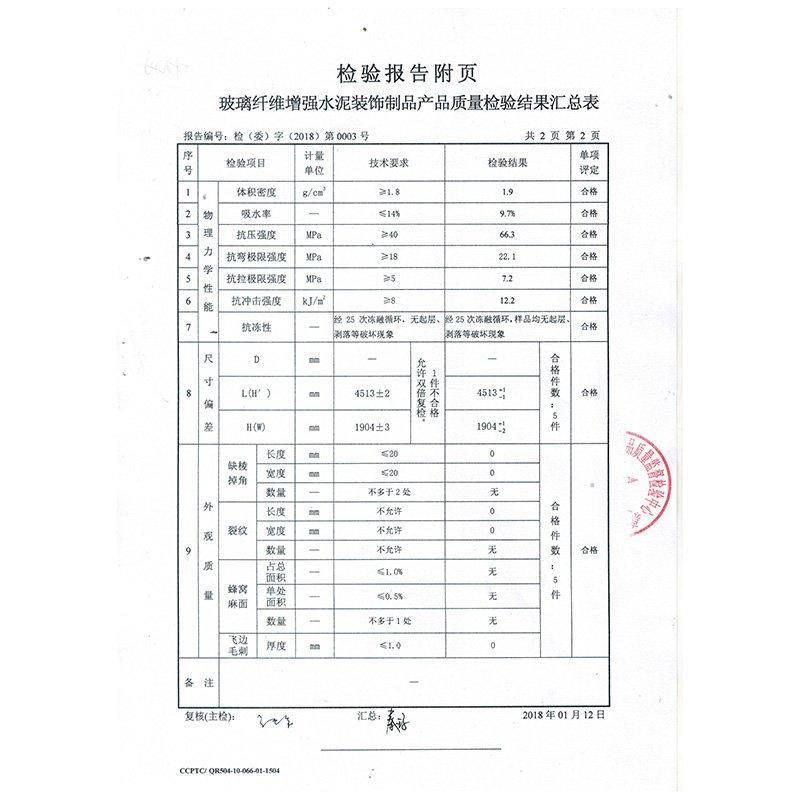 Glass Fibre Materials Test Report